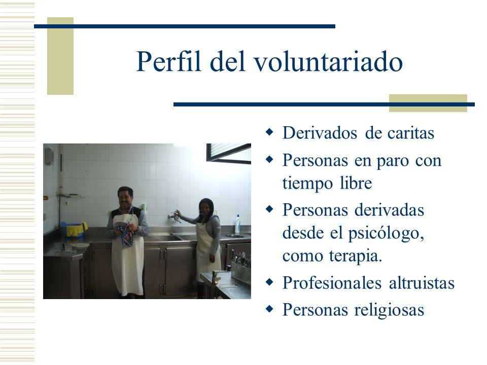 Perfil del voluntariado Derivados de caritas Personas en paro con tiempo libre Personas derivadas desde el psicólogo, como terapia. Profesionales altr
