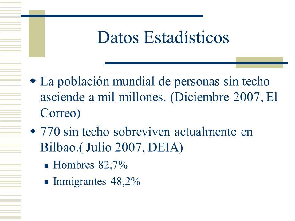 Datos Estadísticos La población mundial de personas sin techo asciende a mil millones. (Diciembre 2007, El Correo) 770 sin techo sobreviven actualment