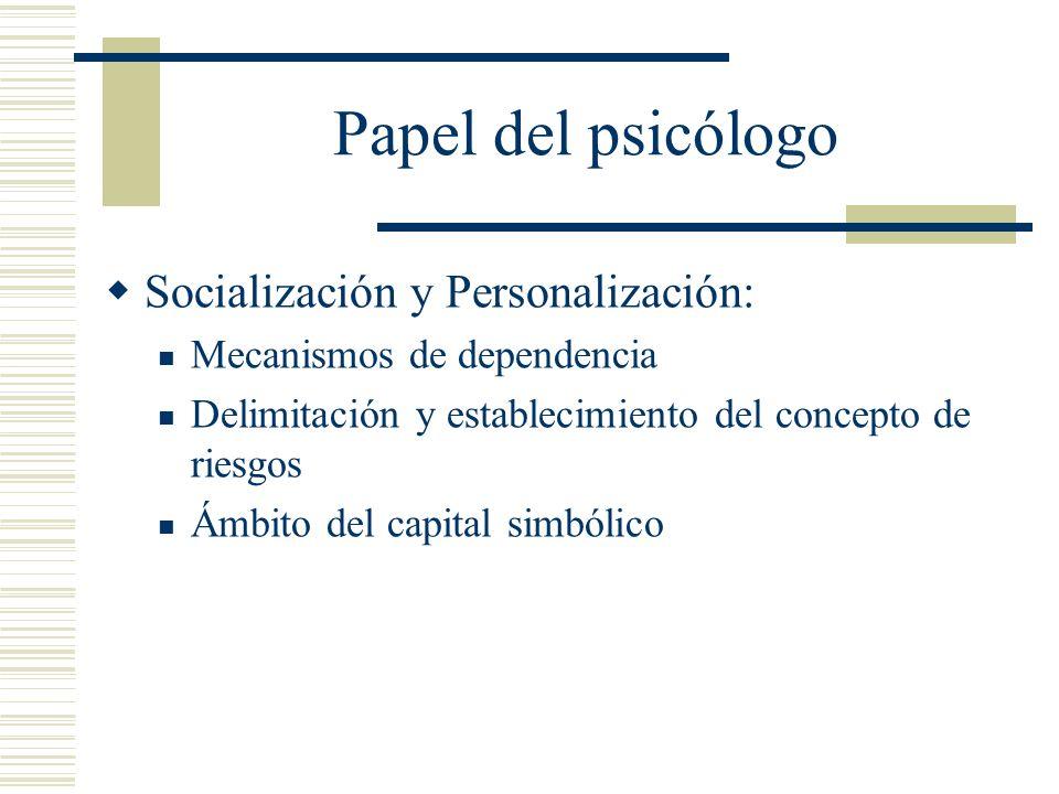 Papel del psicólogo Socialización y Personalización: Mecanismos de dependencia Delimitación y establecimiento del concepto de riesgos Ámbito del capit
