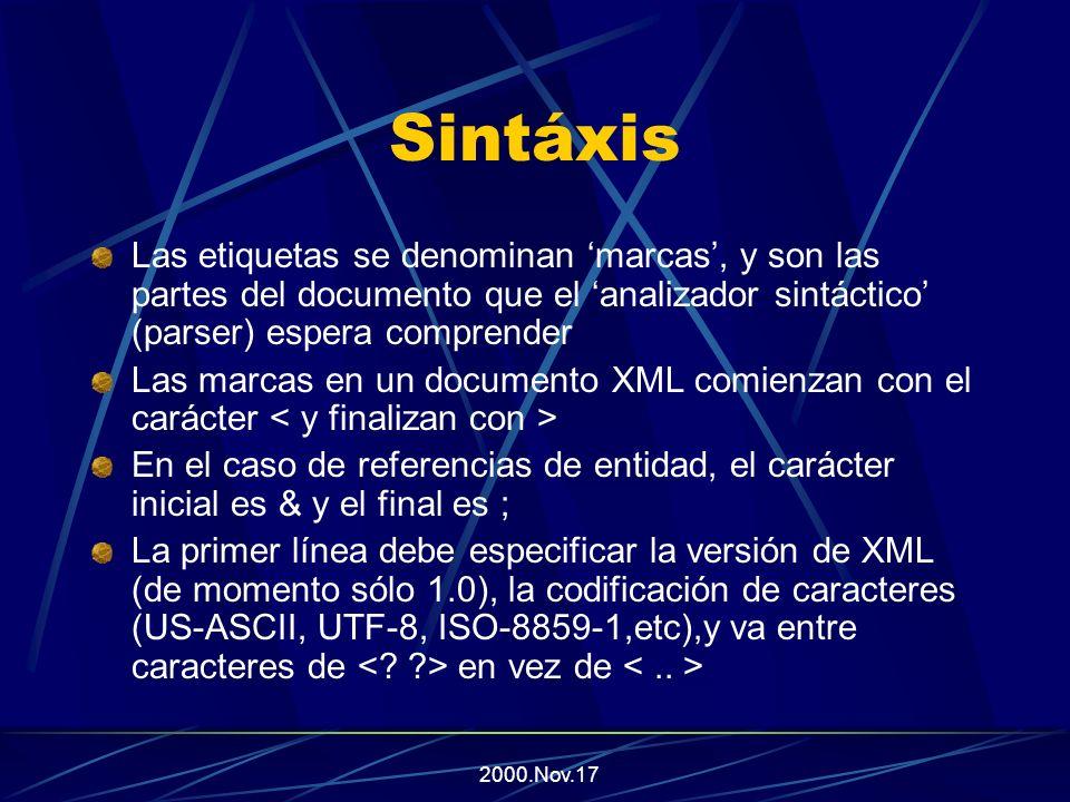 2000.Nov.17 Reglas y pautas XML Un nombre de elemento, atributo, entidad, etc., comienza por una letra, y continúa con letras, dígitos, guiones, rayas, punto, dos puntos.