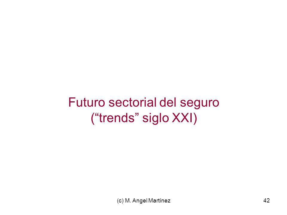 (c) M. Angel Martínez42 Futuro sectorial del seguro (trends siglo XXI)