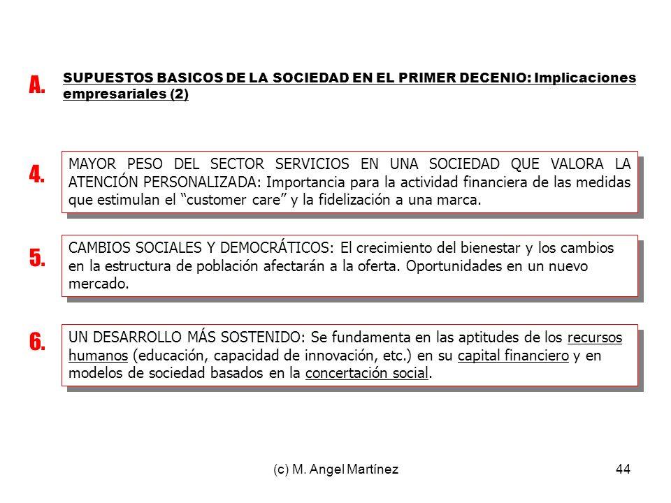 (c) M. Angel Martínez44 SUPUESTOS BASICOS DE LA SOCIEDAD EN EL PRIMER DECENIO: Implicaciones empresariales (2) A. MAYOR PESO DEL SECTOR SERVICIOS EN U