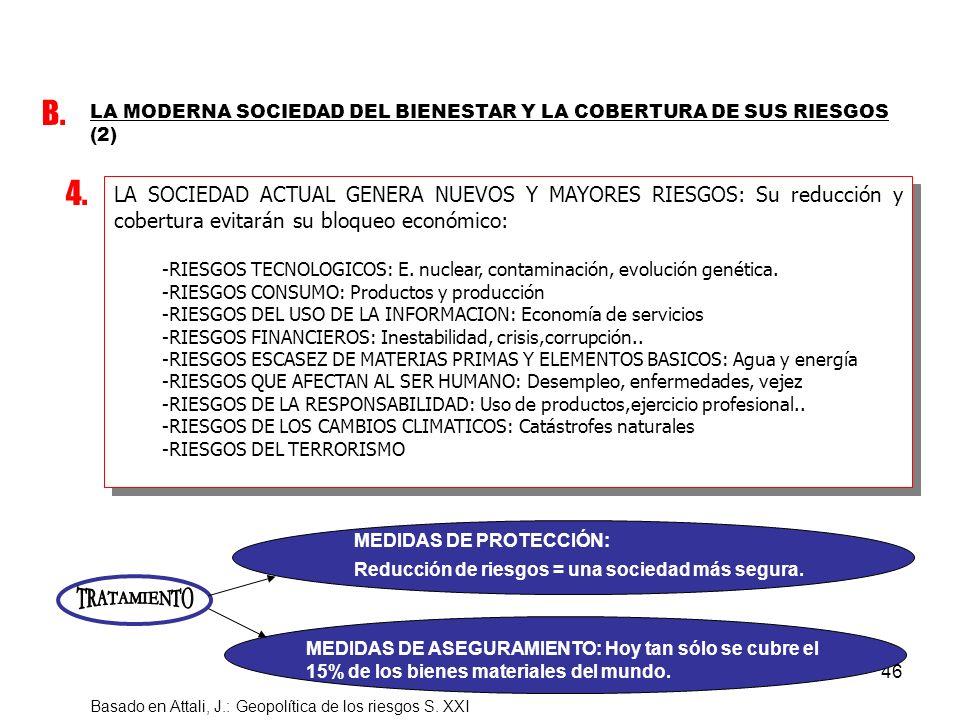 (c) M. Angel Martínez46 LA MODERNA SOCIEDAD DEL BIENESTAR Y LA COBERTURA DE SUS RIESGOS (2) B. 4. LA SOCIEDAD ACTUAL GENERA NUEVOS Y MAYORES RIESGOS: