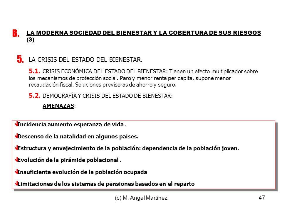 (c) M. Angel Martínez47 LA MODERNA SOCIEDAD DEL BIENESTAR Y LA COBERTURA DE SUS RIESGOS (3) B. 5. êIncidencia aumento esperanza de vida. êDescenso de