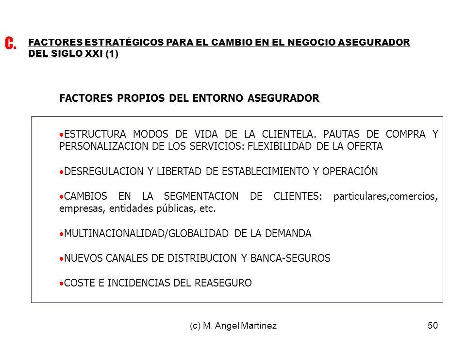 (c) M. Angel Martínez50 FACTORES ESTRATÉGICOS PARA EL CAMBIO EN EL NEGOCIO ASEGURADOR DEL SIGLO XXI (1) C. FACTORES PROPIOS DEL ENTORNO ASEGURADOR EST
