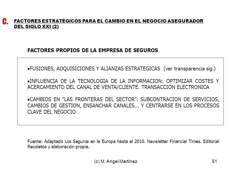 (c) M. Angel Martínez51 FACTORES ESTRATÉGICOS PARA EL CAMBIO EN EL NEGOCIO ASEGURADOR DEL SIGLO XXI (2) C. FACTORES PROPIOS DE LA EMPRESA DE SEGUROS F