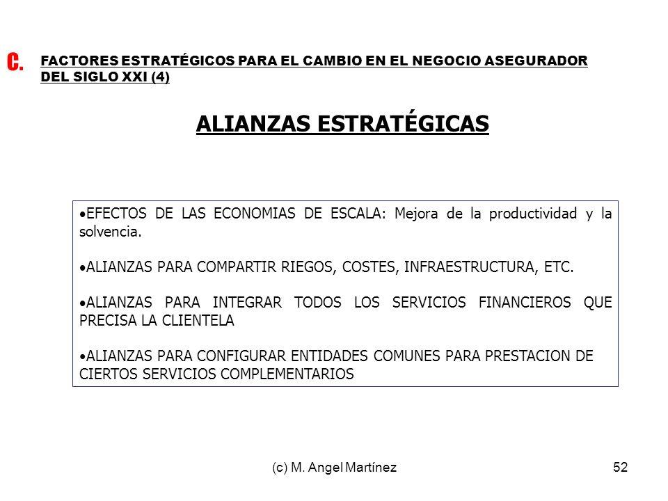 (c) M. Angel Martínez52 FACTORES ESTRATÉGICOS PARA EL CAMBIO EN EL NEGOCIO ASEGURADOR DEL SIGLO XXI (4) C. ALIANZAS ESTRATÉGICAS EFECTOS DE LAS ECONOM