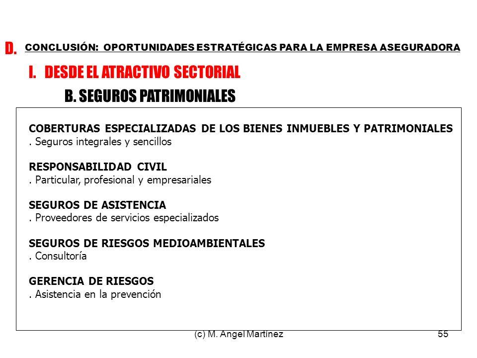(c) M. Angel Martínez55 CONCLUSIÓN: OPORTUNIDADES ESTRATÉGICAS PARA LA EMPRESA ASEGURADORA D. I. DESDE EL ATRACTIVO SECTORIAL B. SEGUROS PATRIMONIALES
