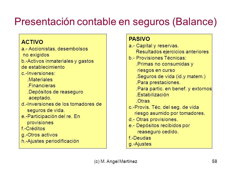 (c) M. Angel Martínez58 Presentación contable en seguros (Balance) ACTIVO a.- Accionistas, desembolsos no exigidos b.-Activos inmateriales y gastos de