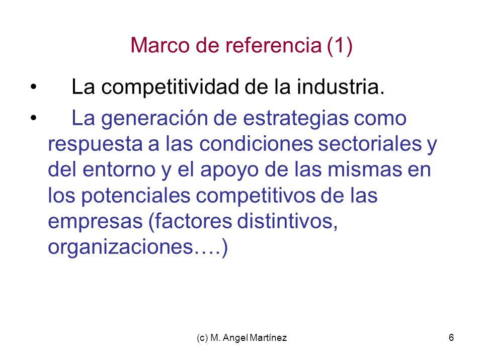 (c) M. Angel Martínez6 Marco de referencia (1) La competitividad de la industria. La generación de estrategias como respuesta a las condiciones sector
