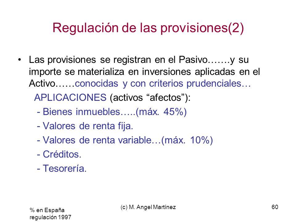 (c) M. Angel Martínez60 Regulación de las provisiones(2) Las provisiones se registran en el Pasivo…….y su importe se materializa en inversiones aplica
