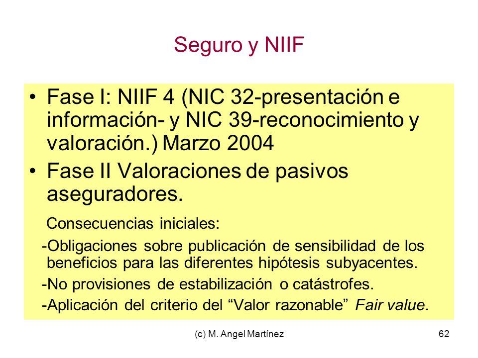 (c) M. Angel Martínez62 Seguro y NIIF Fase I: NIIF 4 (NIC 32-presentación e información- y NIC 39-reconocimiento y valoración.) Marzo 2004 Fase II Val