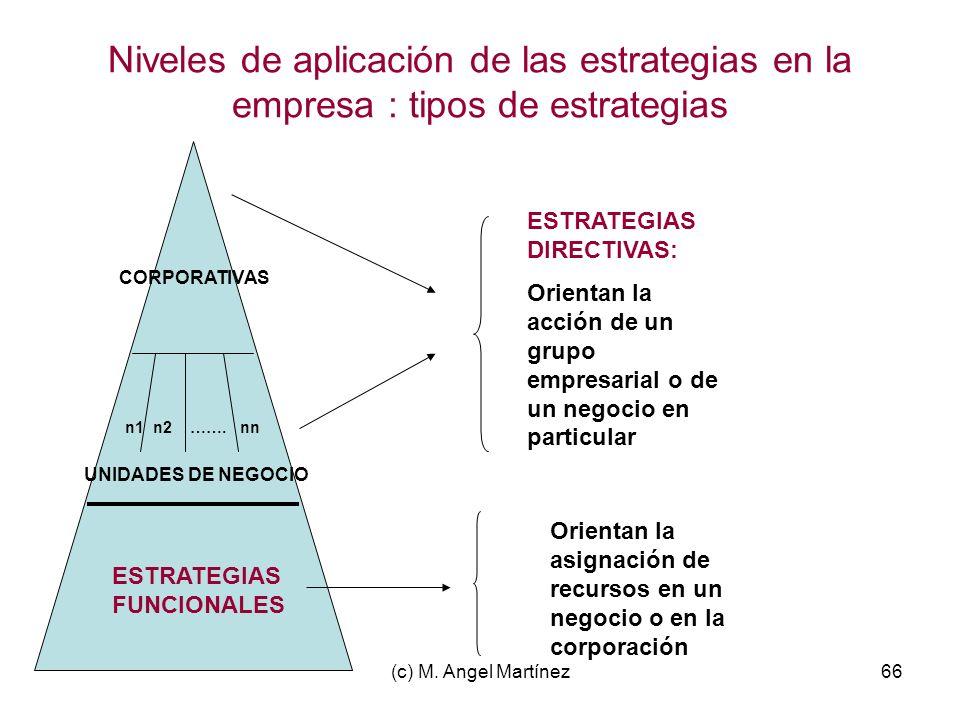 (c) M. Angel Martínez66 Niveles de aplicación de las estrategias en la empresa : tipos de estrategias CORPORATIVAS UNIDADES DE NEGOCIO n1 n2 ……. nn ES