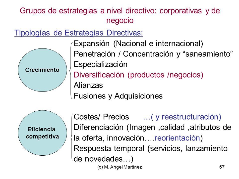 (c) M. Angel Martínez67 Grupos de estrategias a nivel directivo: corporativas y de negocio Tipologías de Estrategias Directivas: Expansión (Nacional e