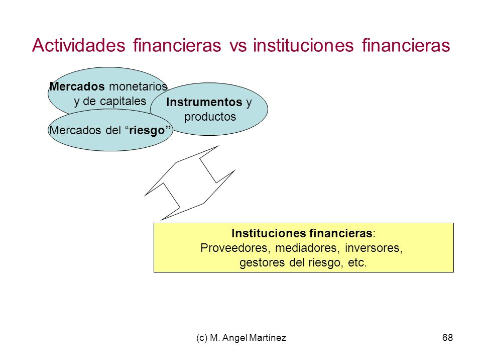 (c) M. Angel Martínez68 Actividades financieras vs instituciones financieras Mercados monetarios y de capitales Instrumentos y productos Instituciones