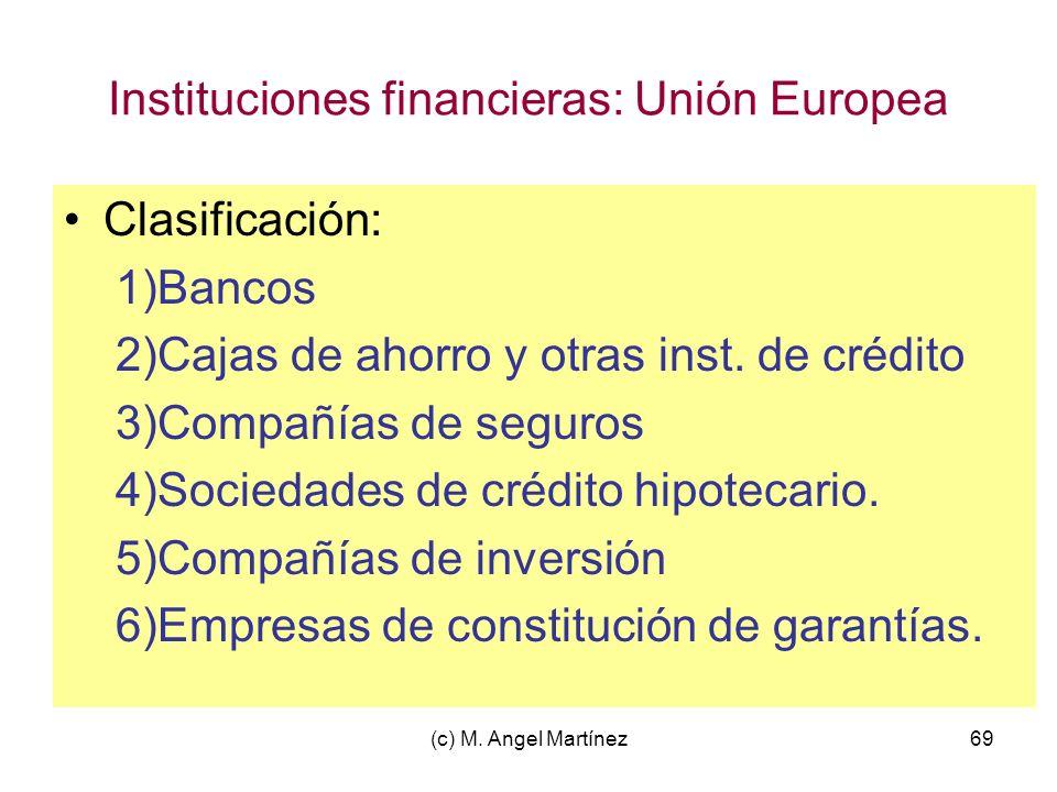 (c) M. Angel Martínez69 Instituciones financieras: Unión Europea Clasificación: 1)Bancos 2)Cajas de ahorro y otras inst. de crédito 3)Compañías de seg