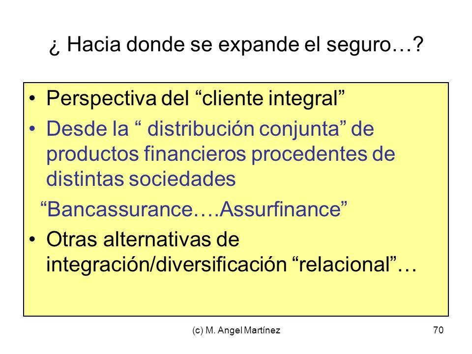 (c) M. Angel Martínez70 ¿ Hacia donde se expande el seguro…? Perspectiva del cliente integral Desde la distribución conjunta de productos financieros