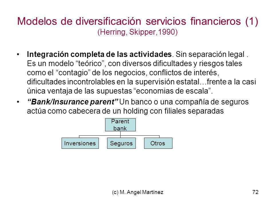 (c) M. Angel Martínez72 Modelos de diversificación servicios financieros (1) (Herring, Skipper,1990) Integración completa de las actividades. Sin sepa