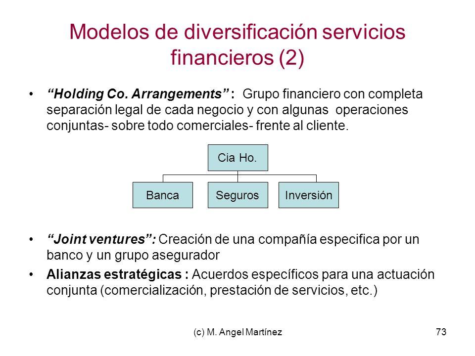 (c) M. Angel Martínez73 Modelos de diversificación servicios financieros (2) Holding Co. Arrangements : Grupo financiero con completa separación legal