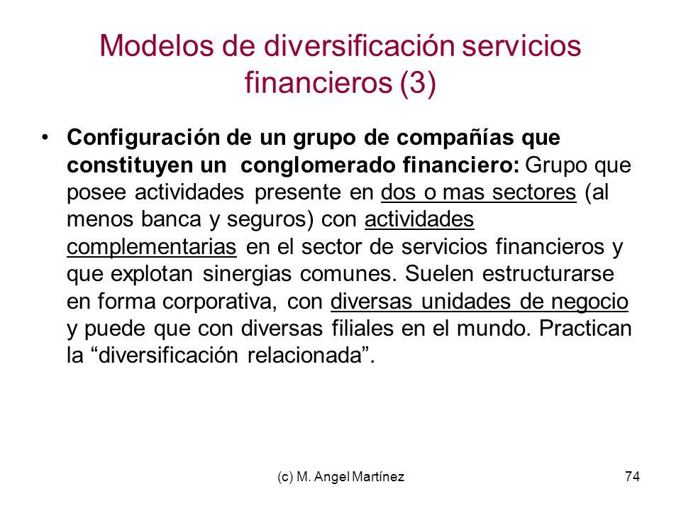 (c) M. Angel Martínez74 Modelos de diversificación servicios financieros (3) Configuración de un grupo de compañías que constituyen un conglomerado fi