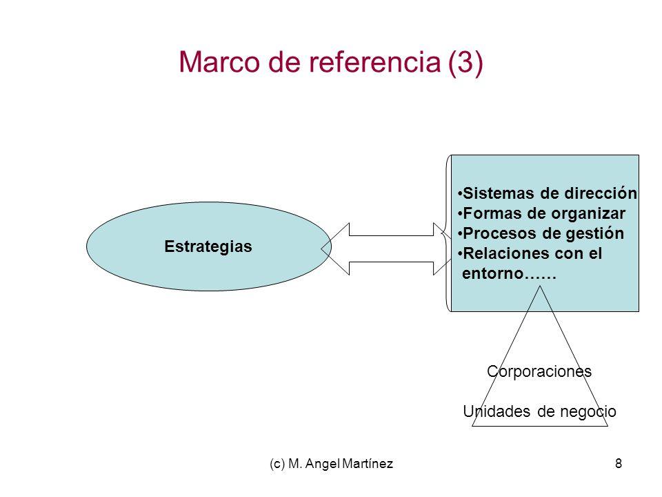 (c) M. Angel Martínez8 Marco de referencia (3) Estrategias Sistemas de dirección Formas de organizar Procesos de gestión Relaciones con el entorno…… C