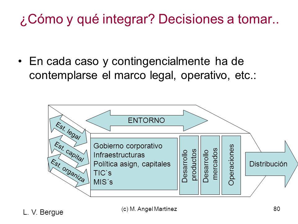 (c) M. Angel Martínez80 ¿Cómo y qué integrar? Decisiones a tomar.. En cada caso y contingencialmente ha de contemplarse el marco legal, operativo, etc