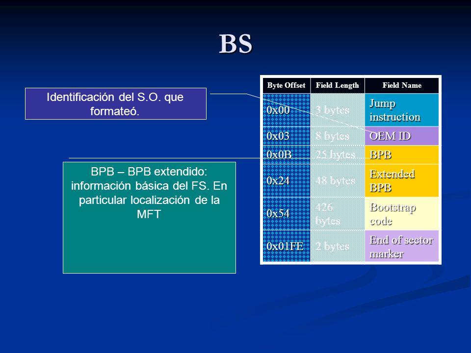 BPBBPB (página html) BPB Logical Cluster Number for the File $MFT Logical Cluster Number for the File $MFT Apunta al comienzo de la tabla de archivos Apunta al comienzo de la tabla de archivos Logical Cluster Number for the File $MFTMirr Logical Cluster Number for the File $MFTMirr Apunta a una copia de la tabla de archivos Apunta a una copia de la tabla de archivos Clusters Per Index Buffer Clusters Per Index Buffer (tamaño de un nodo relacionado con la estructura de directorio) (tamaño de un nodo relacionado con la estructura de directorio)