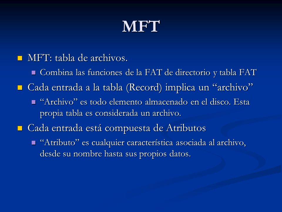 MFT MFT: tabla de archivos. MFT: tabla de archivos. Combina las funciones de la FAT de directorio y tabla FAT Combina las funciones de la FAT de direc