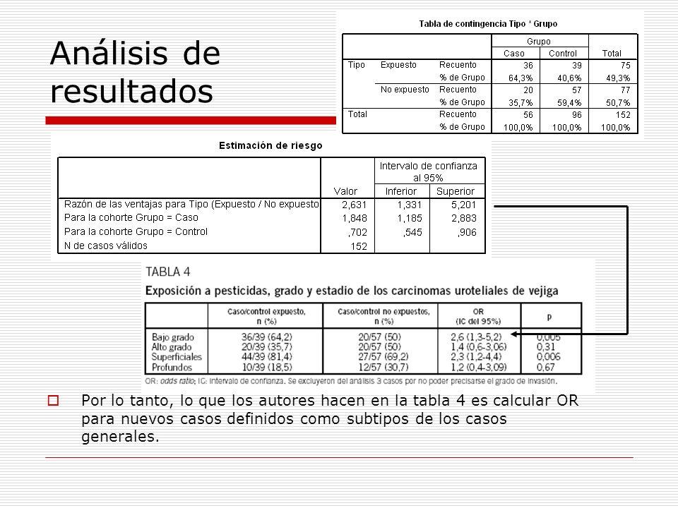 Análisis de resultados Por lo tanto, lo que los autores hacen en la tabla 4 es calcular OR para nuevos casos definidos como subtipos de los casos gene
