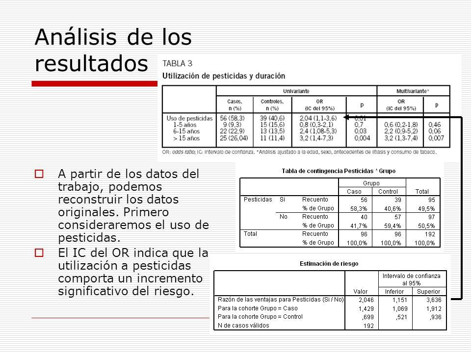 Análisis de los resultados A partir de los datos del trabajo, podemos reconstruir los datos originales. Primero consideraremos el uso de pesticidas. E