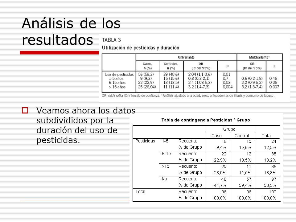 Análisis de los resultados Estimaremos los OR de cada nivel de uso de pesticidas respecto a la categoría de no uso.