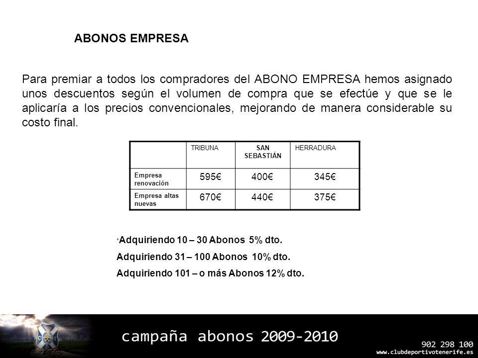 Para premiar a todos los compradores del ABONO EMPRESA hemos asignado unos descuentos según el volumen de compra que se efectúe y que se le aplicaría
