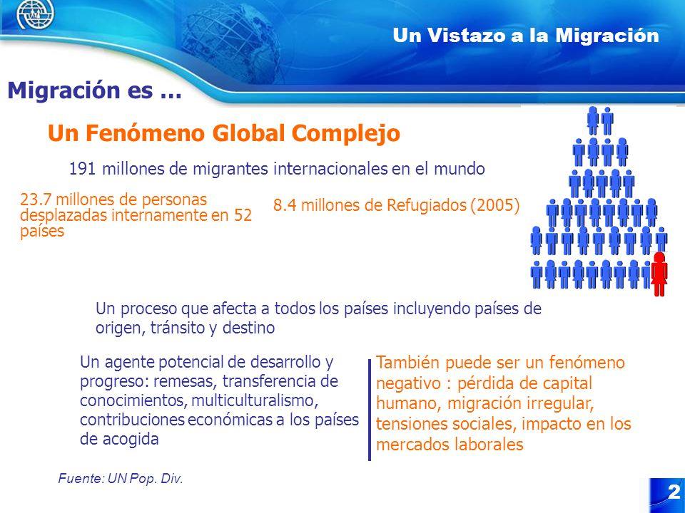 2 Un Vistazo a la Migración Un proceso que afecta a todos los países incluyendo países de origen, tránsito y destino Un agente potencial de desarrollo