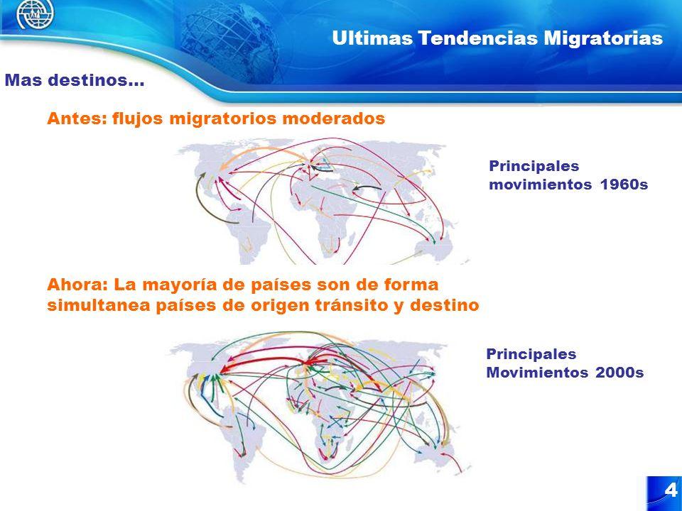 4 Mas destinos… Antes: flujos migratorios moderados Ahora: La mayoría de países son de forma simultanea países de origen tránsito y destino Principale