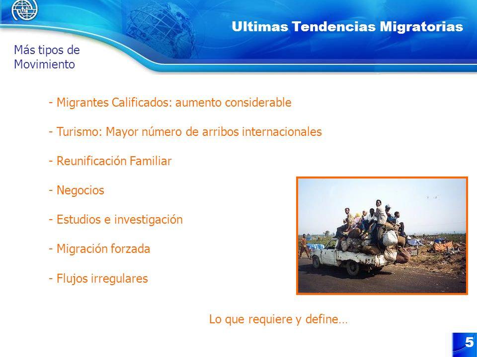 5 - Estudios e investigación - Flujos irregulares - Reunificación Familiar - Negocios - Migración forzada - Migrantes Calificados: aumento considerabl