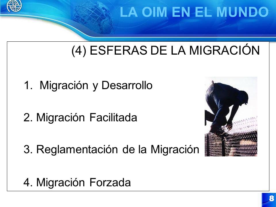 8 CUATRO (4) ESFERAS DE LA MIGRACIÓN 1.Migración y Desarrollo 2. Migración Facilitada 3. Reglamentación de la Migración 4. Migración Forzada LA OIM EN