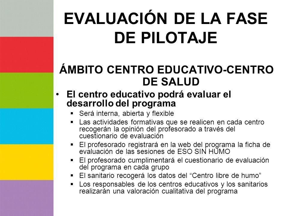 EVALUACIÓN DE LA FASE DE PILOTAJE ÁMBITO CENTRO EDUCATIVO-CENTRO DE SALUD El centro educativo podrá evaluar el desarrollo del programa Será interna, a
