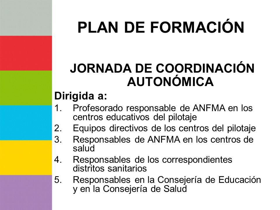 PLAN DE FORMACIÓN JORNADA DE COORDINACIÓN AUTONÓMICA Dirigida a: 1.Profesorado responsable de ANFMA en los centros educativos del pilotaje 2.Equipos d