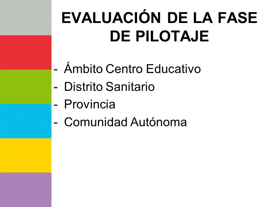 EVALUACIÓN DE LA FASE DE PILOTAJE -Ámbito Centro Educativo -Distrito Sanitario -Provincia -Comunidad Autónoma