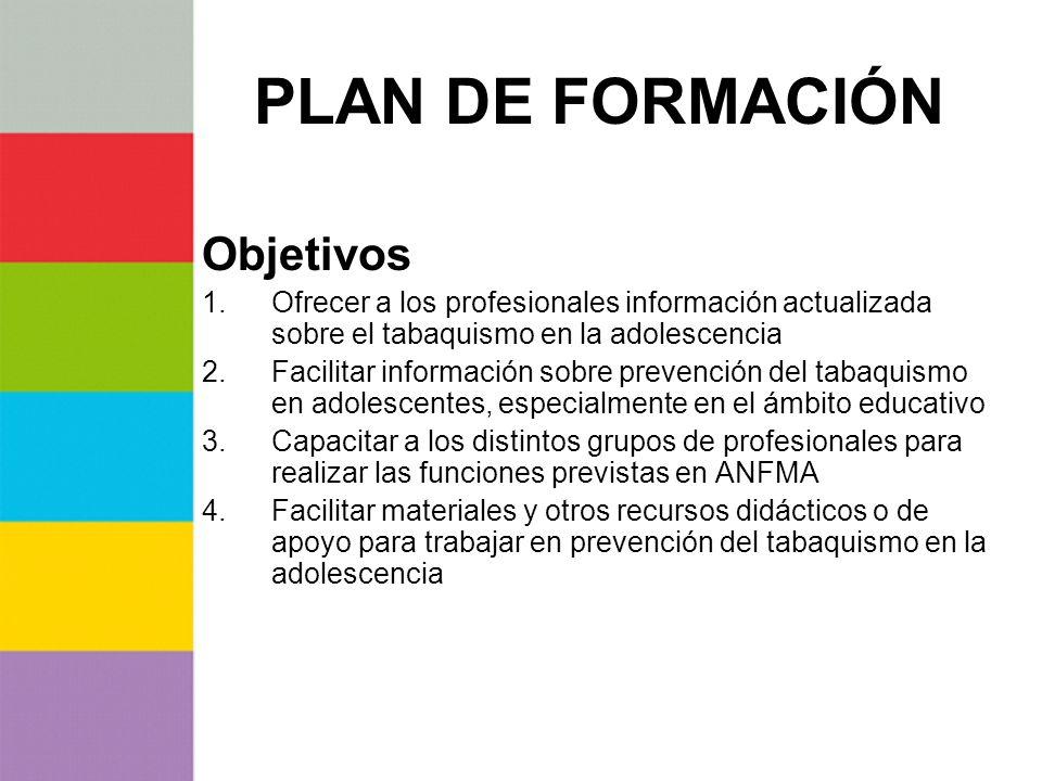 PLAN DE FORMACIÓN Objetivos 1.Ofrecer a los profesionales información actualizada sobre el tabaquismo en la adolescencia 2.Facilitar información sobre