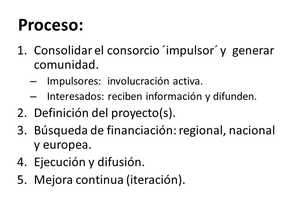 Más información jorge.gonzalez@ticbiomed.netjorge.gonzalez@ticbiomed.net galvanrj@munimadrid.esgalvanrj@munimadrid.es