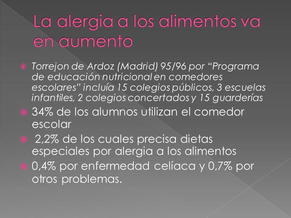 Torrejon de Ardoz (Madrid) 95/96 por Programa de educación nutricional en comedores escolares incluía 15 colegios públicos, 3 escuelas infantiles, 2 c