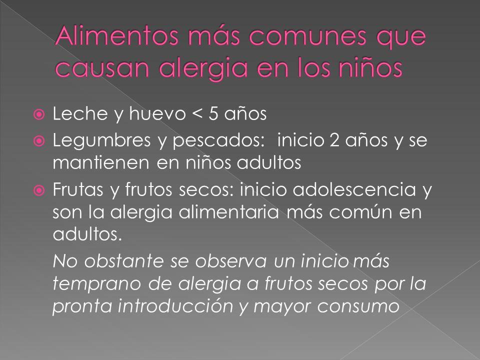 Leche y huevo < 5 años Legumbres y pescados: inicio 2 años y se mantienen en niños adultos Frutas y frutos secos: inicio adolescencia y son la alergia