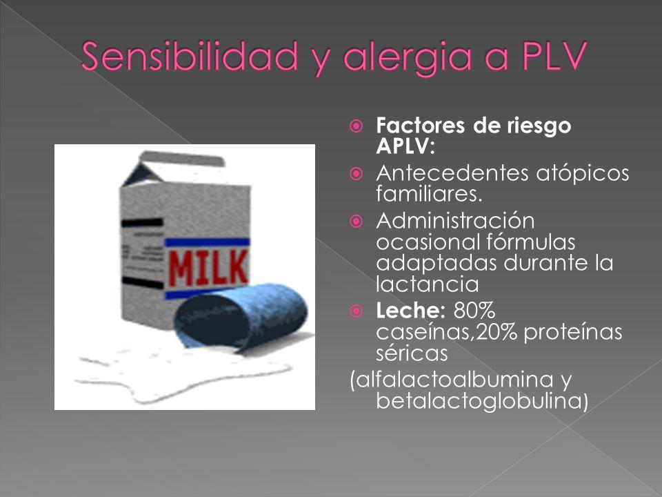 Factores de riesgo APLV: Antecedentes atópicos familiares. Administración ocasional fórmulas adaptadas durante la lactancia Leche: 80% caseínas,20% pr