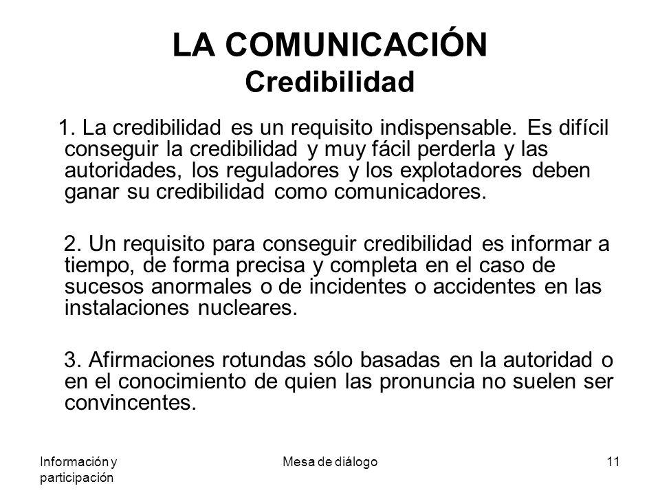 Información y participación Mesa de diálogo11 LA COMUNICACIÓN Credibilidad 1.