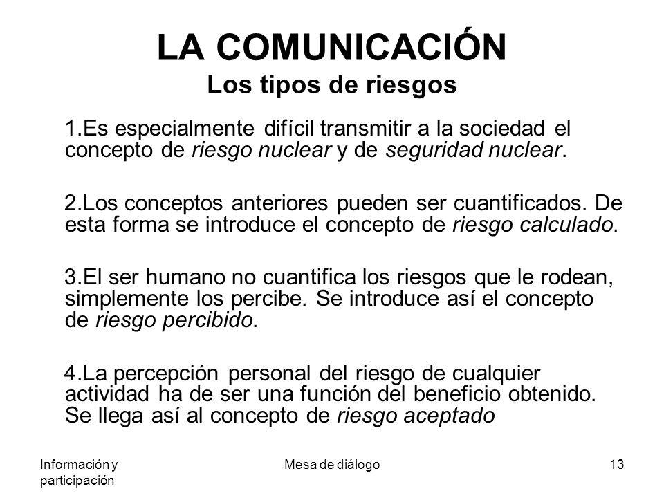 Información y participación Mesa de diálogo13 LA COMUNICACIÓN Los tipos de riesgos 1.Es especialmente difícil transmitir a la sociedad el concepto de riesgo nuclear y de seguridad nuclear.