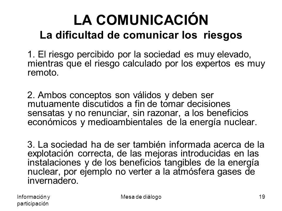 Información y participación Mesa de diálogo19 LA COMUNICACIÓN La dificultad de comunicar los riesgos 1.