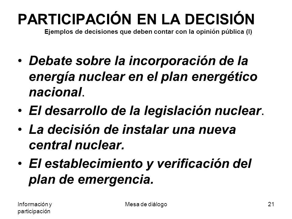 Información y participación Mesa de diálogo21 PARTICIPACIÓN EN LA DECISIÓN Ejemplos de decisiones que deben contar con la opinión pública (I) Debate sobre la incorporación de la energía nuclear en el plan energético nacional.