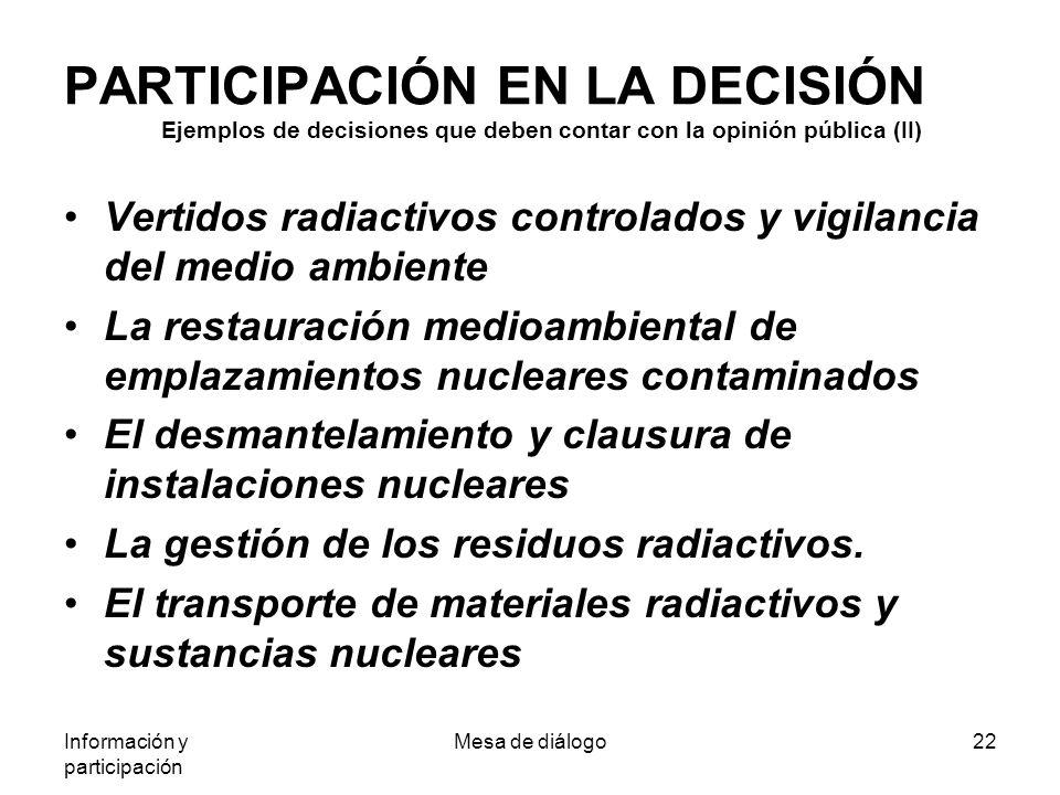 Información y participación Mesa de diálogo22 PARTICIPACIÓN EN LA DECISIÓN Ejemplos de decisiones que deben contar con la opinión pública (II) Vertidos radiactivos controlados y vigilancia del medio ambiente La restauración medioambiental de emplazamientos nucleares contaminados El desmantelamiento y clausura de instalaciones nucleares La gestión de los residuos radiactivos.