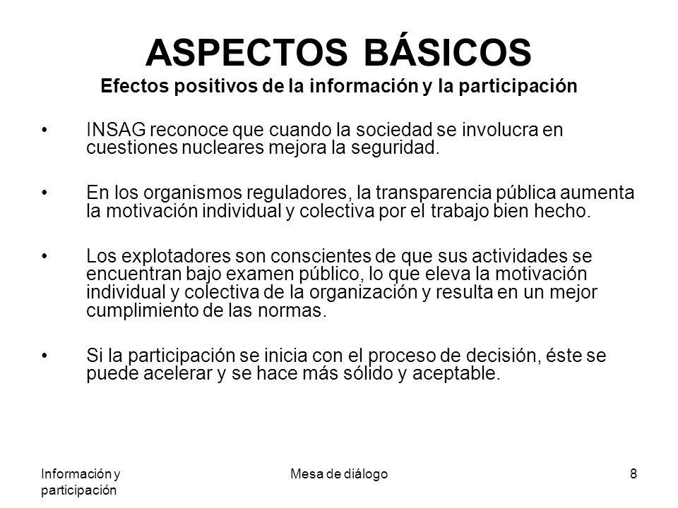 Información y participación Mesa de diálogo9 ASPECTOS BÁSICOS La situación en España **Decreto 2869/1972, de 21 de julio, por el que se aprueba el Reglamento sobre Instalaciones nucleares y radiactivas (art.,fase de autorización previa).